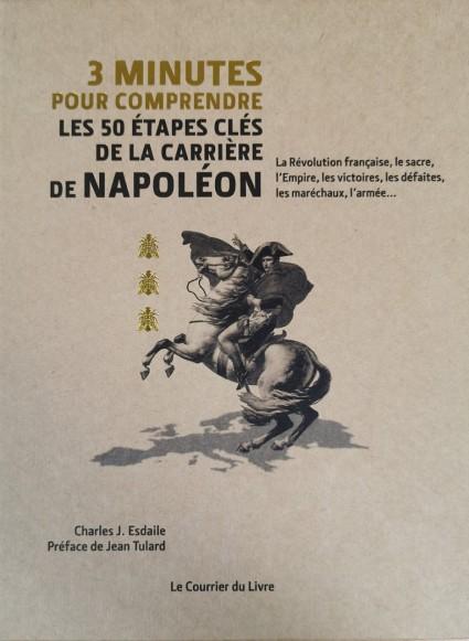 3 Minuten, um Napoleons 50 Schlüsselphasen zu verstehen